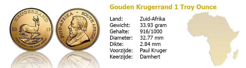 Krugerrand-1-oz-gouden-munt